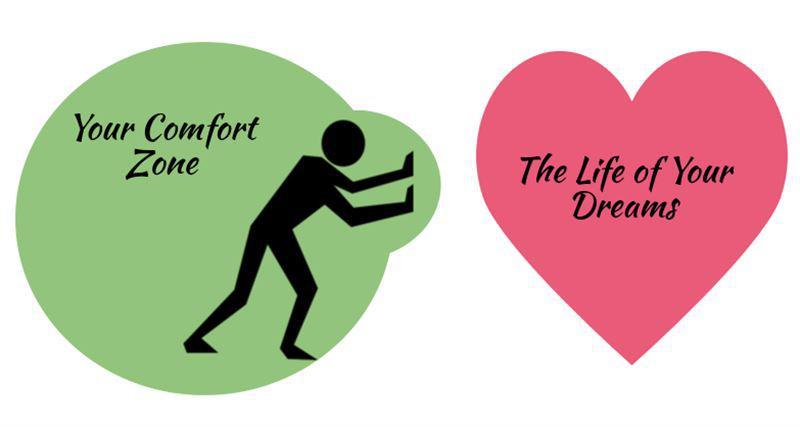 دایرهی راحتی (Comfort Zone)